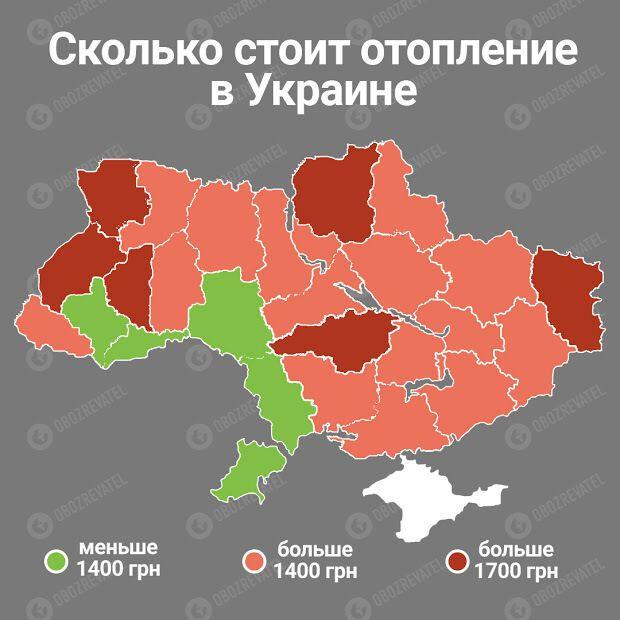 Тарифи в Україні