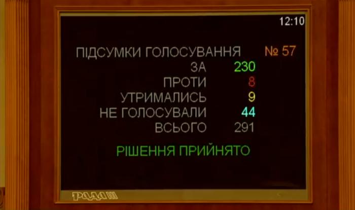 Рада приняла новый Избирательный кодекс: что изменится