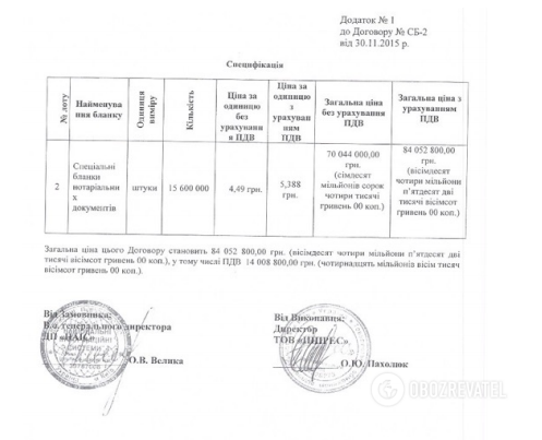 Схема Деревянко и Минюста: скандальное решение продавил Саакашвили?