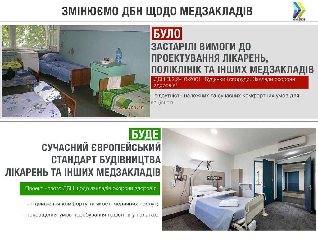 В Украине больницы будут строить, как в Европе: что изменится