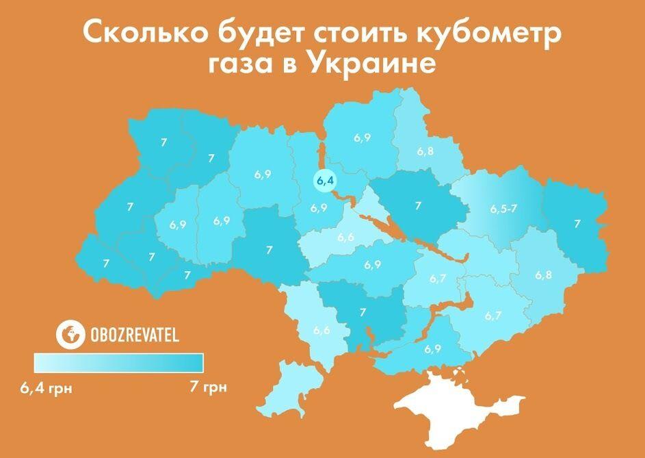 Тариф на газ в Украине