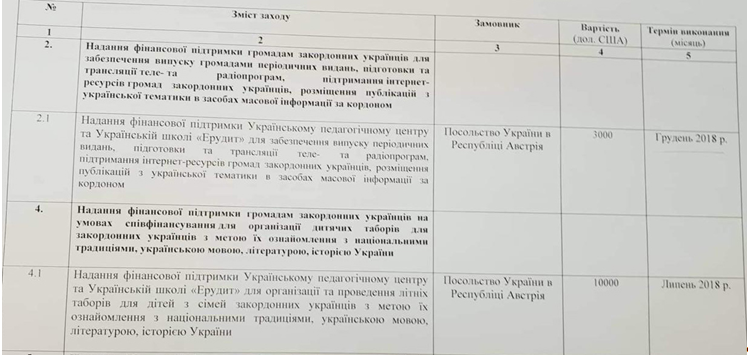 Украина проигрывает информационную войну: кто ответит
