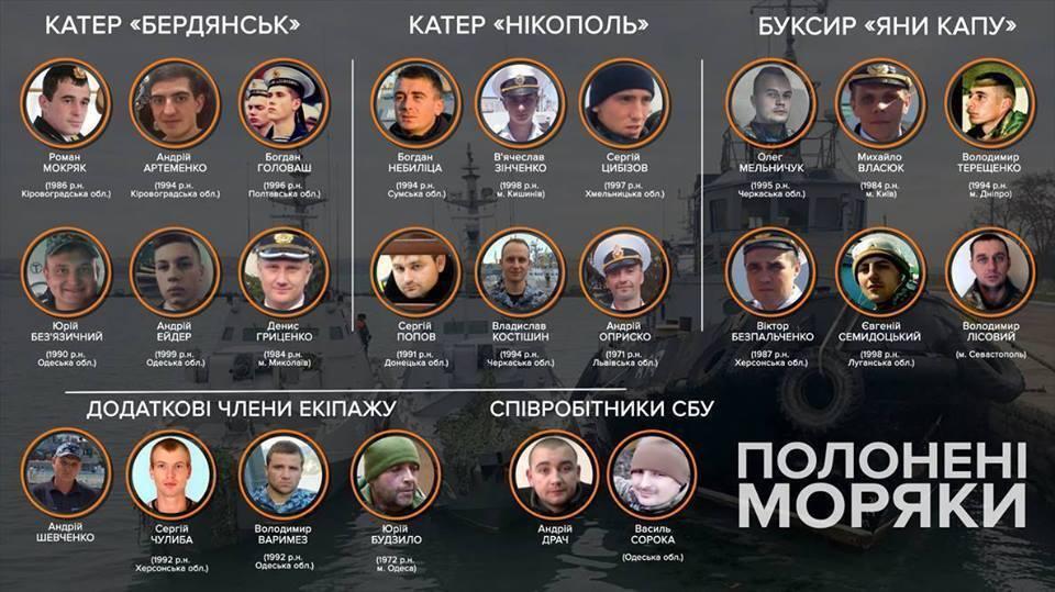 З'ясувалися нові деталі про повернення українських моряків