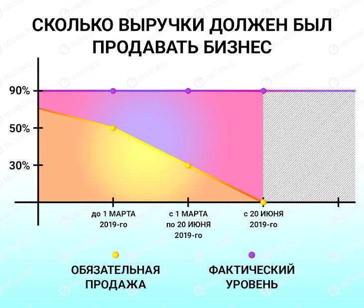 В Україні різко розвернеться курс долара: скільки буде коштувати валюта