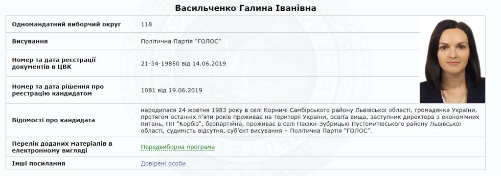 """Дубневич визнав поразку кандидату від """"Голосу"""""""