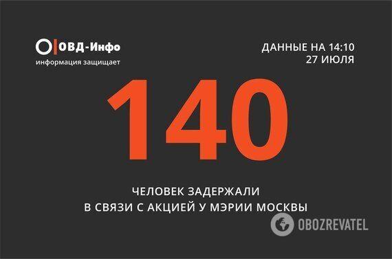 Масштабный митинг в Москве: 140 задержанных