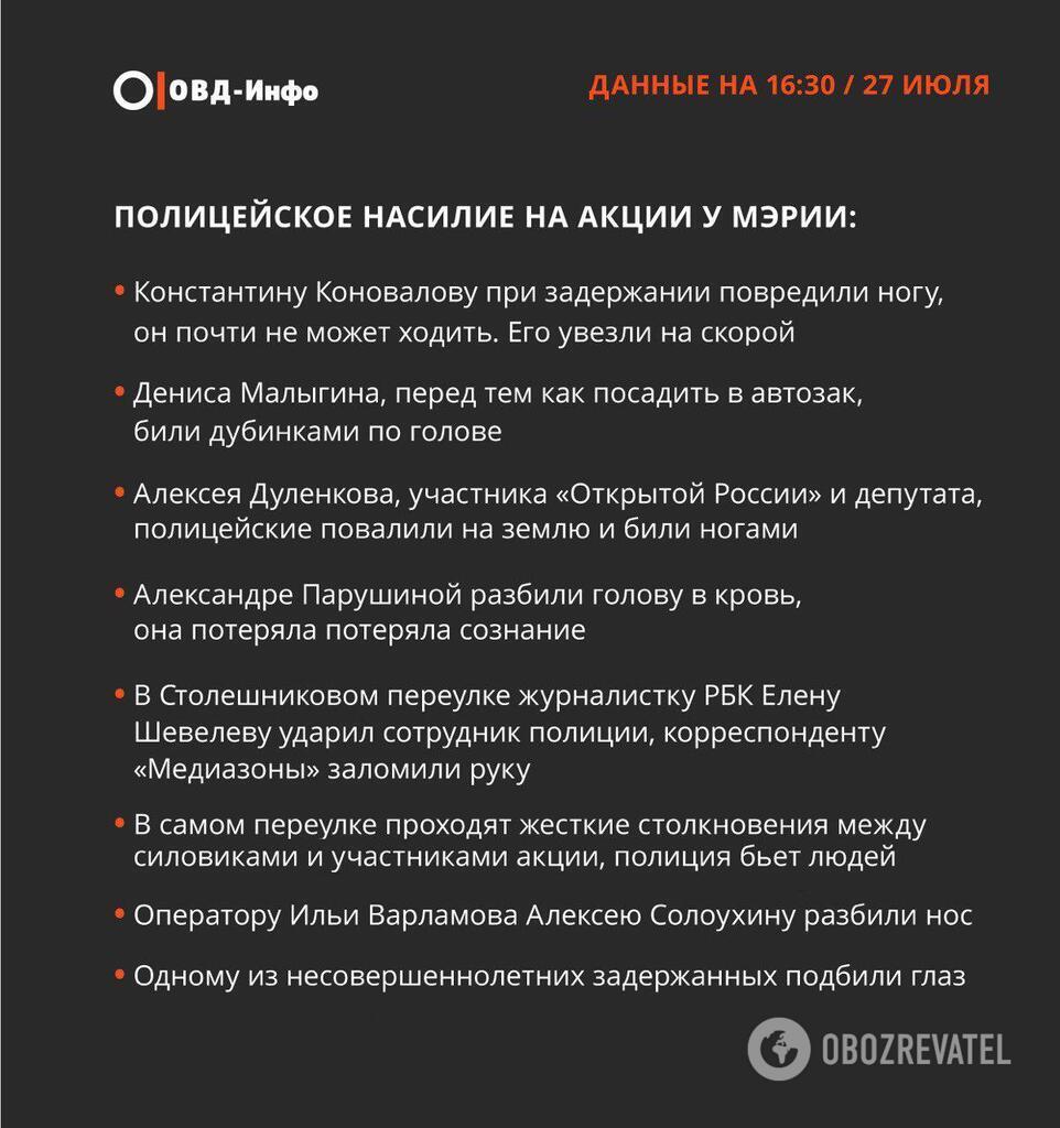 Масштабный митинг в Москве: более 1300 задержанных