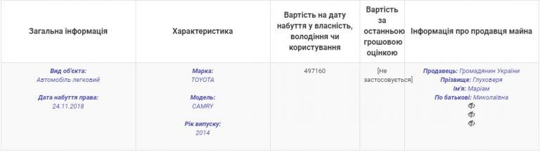 """Під Дніпром """"пов'язали"""" патрульних, які зупинили авто начальника ГУНП"""