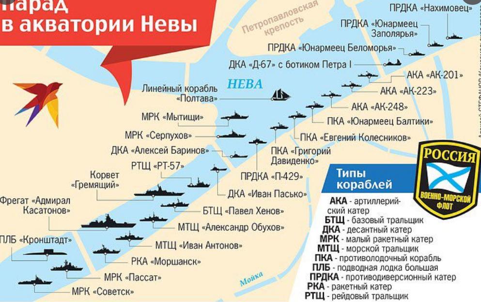 """Путін пригрозив """"агресорам"""" моряками РФ: фото і відео"""