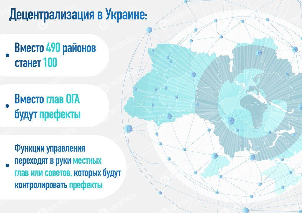 """У Зеленского хотят """"перекроить"""" Украину: нюансы"""