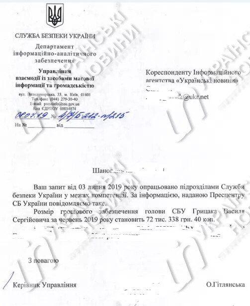 Заработная плата Василия Грицака за июнь составила 72,3 тысячи гривен