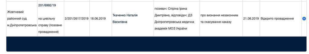 Сотрудники Днепровской медакадемии судятся с администрацией вуза