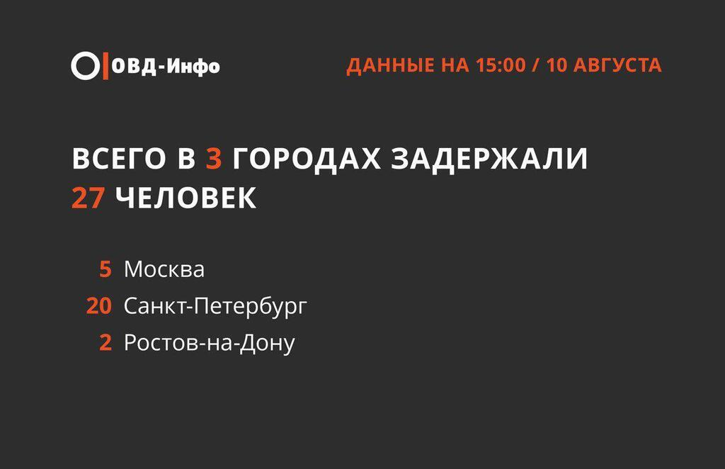 Масштабный митинг в Москве: все подробности