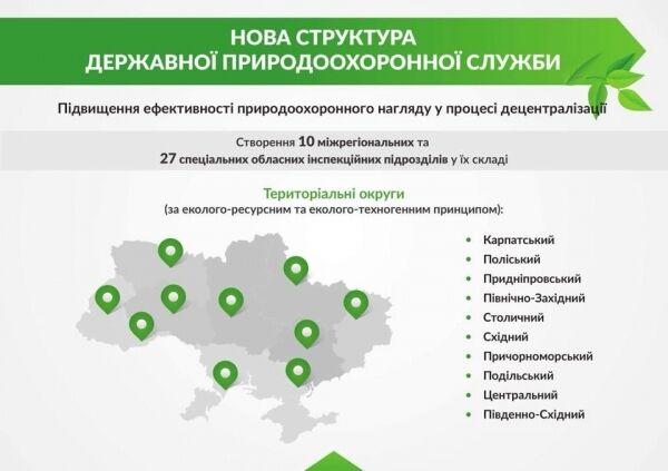 В Украине ликвидировали Госэкоинспекцию