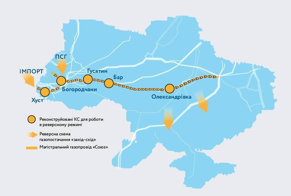 """""""Нулевой транзит"""" - ответ России"""