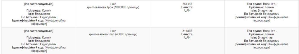 Криптомиллионер стал кандидатом на пост главы Николаевской ОГА: что о нем известно photo