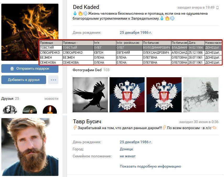 "В ВСУ показали убитого террориста ""ДНР"""