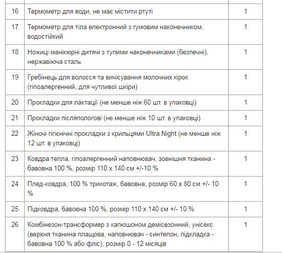 Новый список. 4
