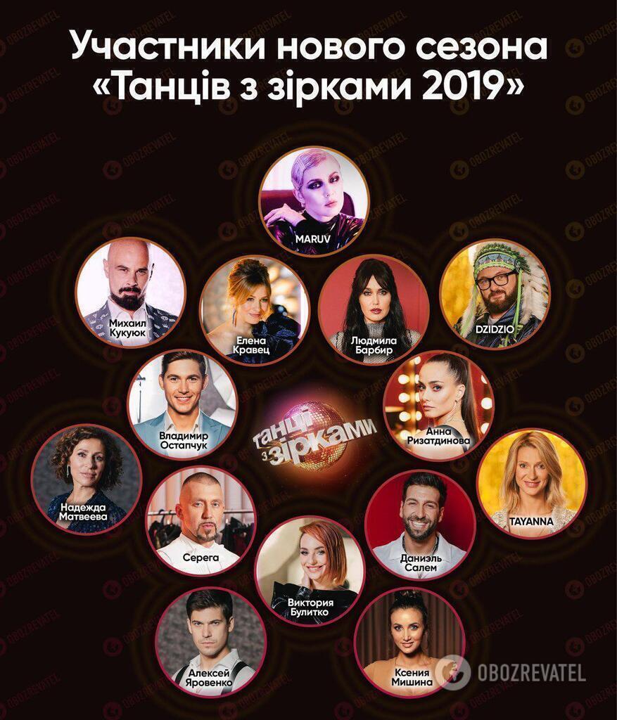 """""""Танці з зірками-2019"""": знаменитості про підготовку до шоу"""