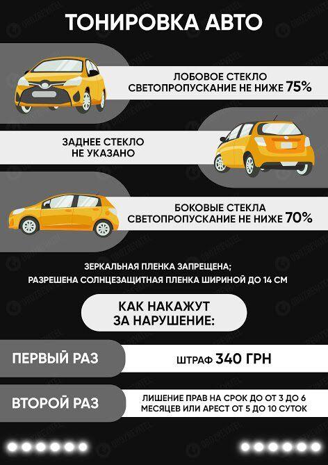 Тонування авто в Україні