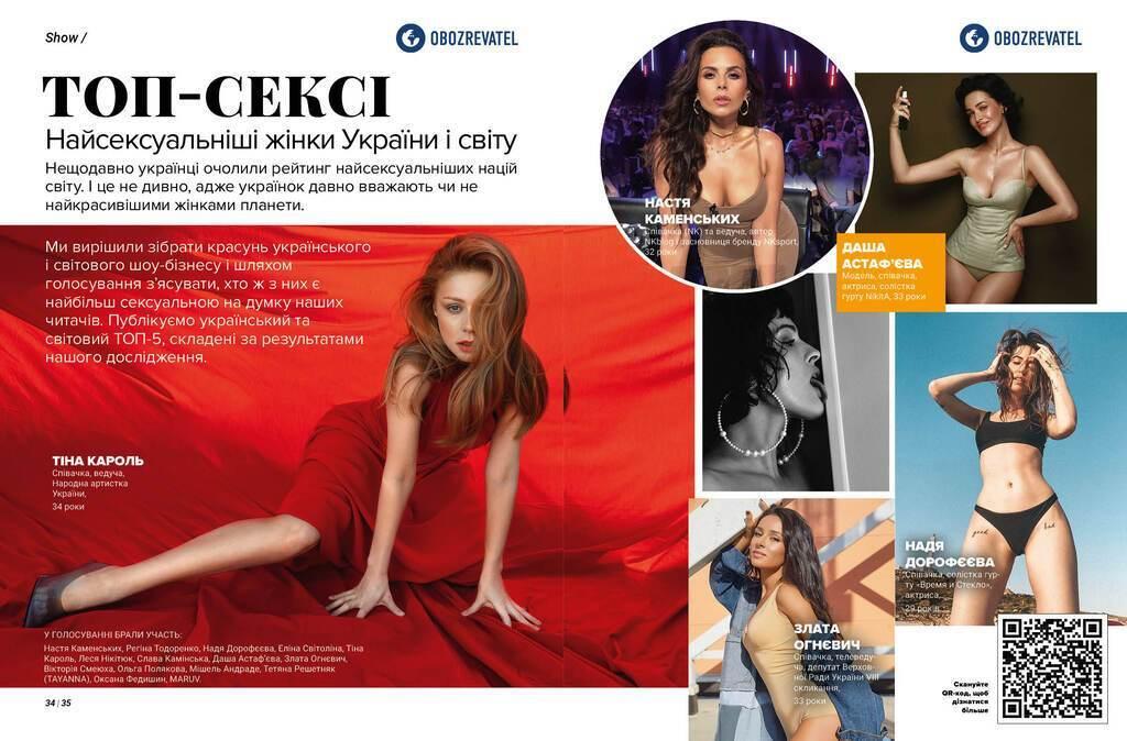 """Четвертый номер журнала OBOZREVATEL: профессии будущего, """"голая"""" йога и самые сексуальные женщины"""