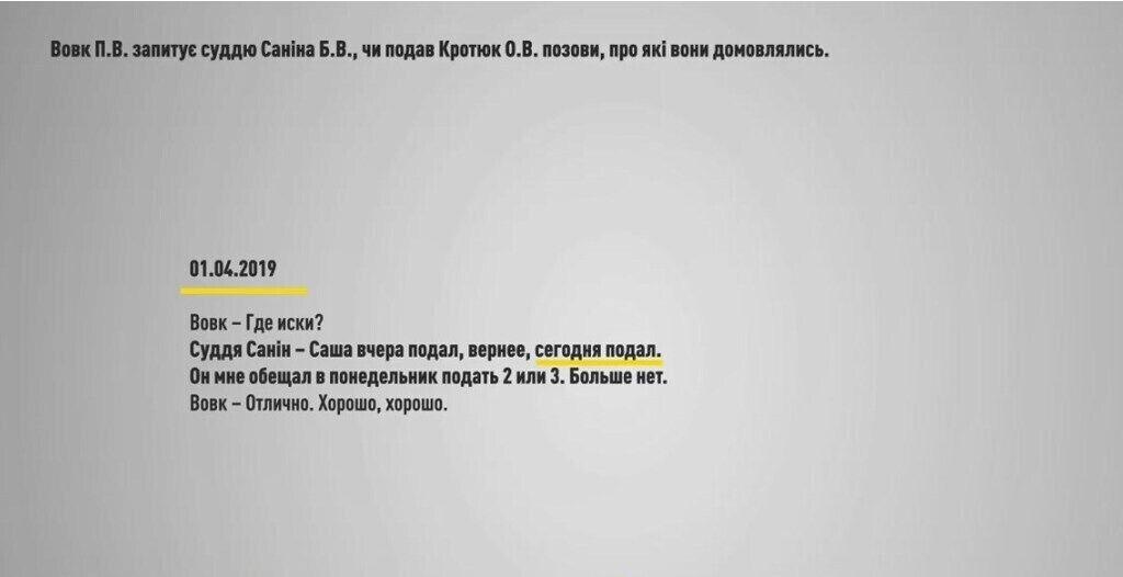 ГПУ влаштувала 7-годинний допит Денисовій