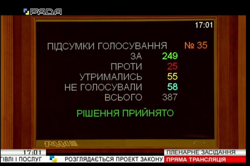 Голосування за законопроект №1073