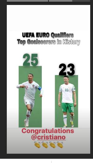 Роналду побил исторический рекорд, наказав за троллинг в свой адрес