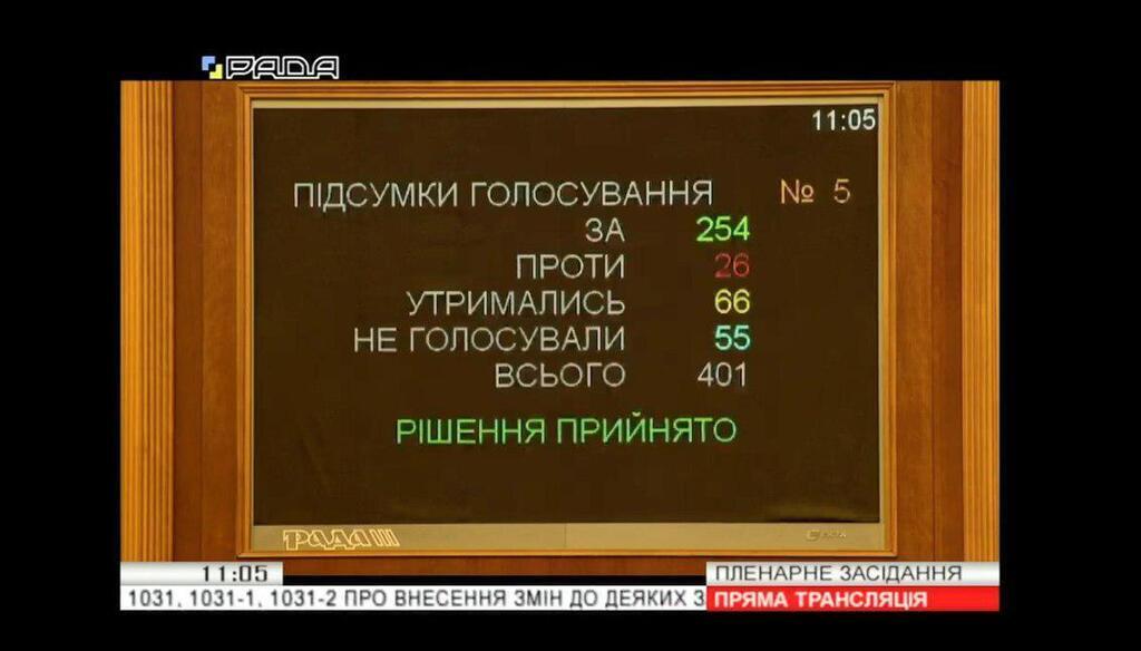 Верховна Рада в середу, 11 вересня, підтримала законопроект президента Володимира Зеленського про конфіскацію активів