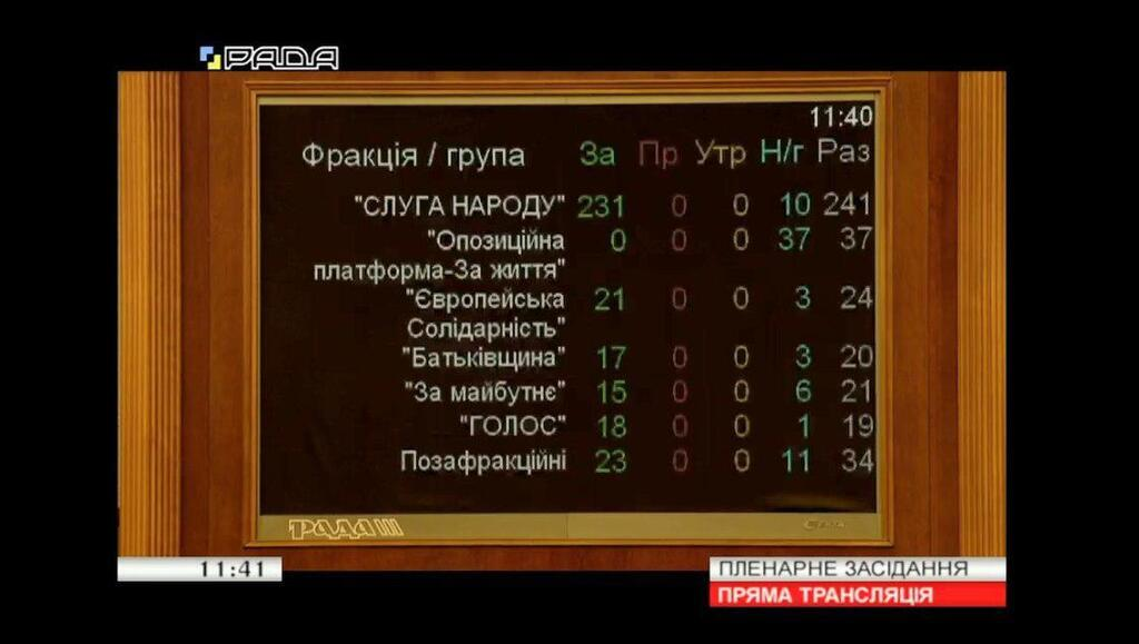 В Україні ввели нові правила фінансування кіно