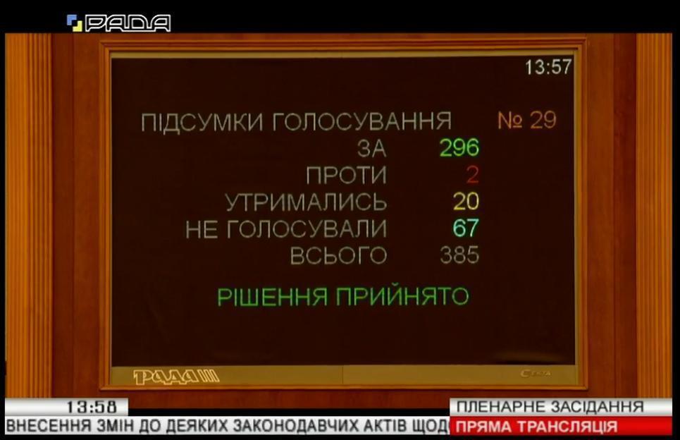 Народные депутаты поддержали законопроект №1069-2