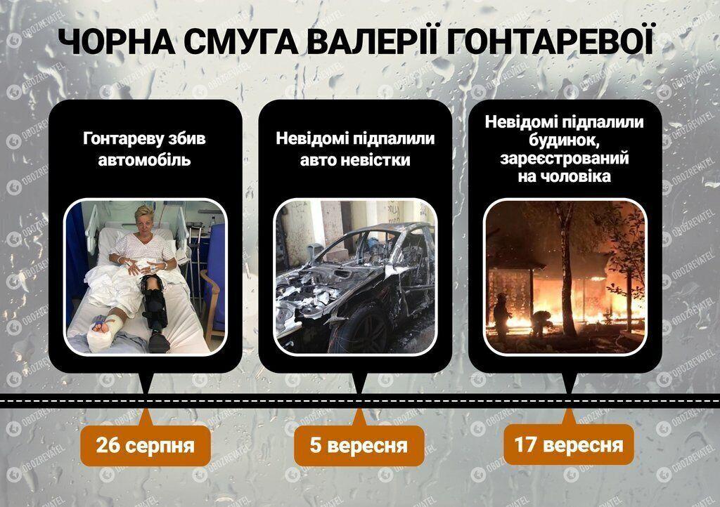 Під Києвом спалили будинок Гонтаревої: відео з висоти