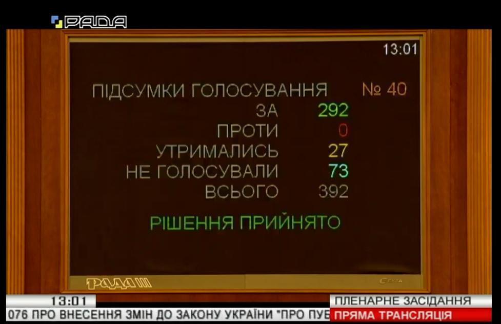 """Народные депутаты от фракции """"Слуга народа"""" поддержали законопроект """"О публичных закупках"""""""