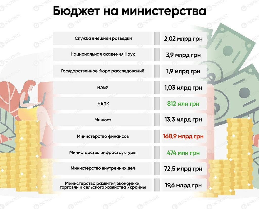 Презентация бюджета-2020 в Раде: как это было