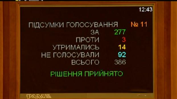"""""""Слуга народа"""" запретила украинские шампанское и коньяк: что изменится"""