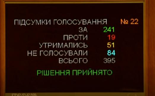"""У кого заберут пенсии и субсидии: """"Слуга народа"""" приняла законопроект"""