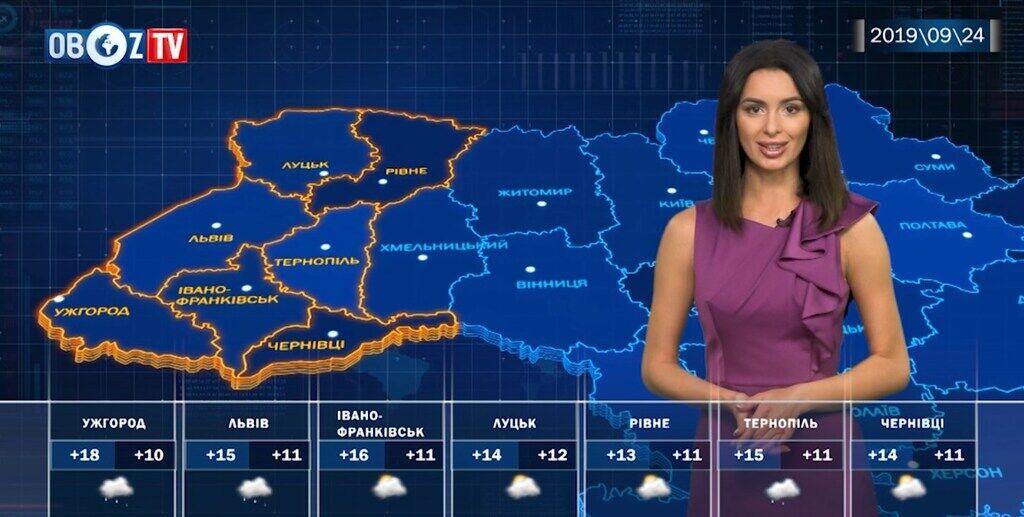 24 вересня очікуються дощі: прогноз погоди в Україні від ObozTV