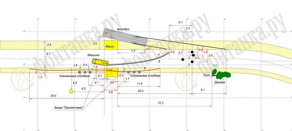 Схема с места ДТП