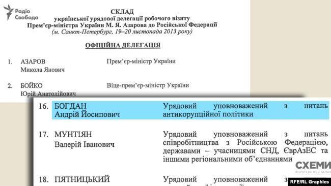Прізвище Богдана вказано в складі делегації, яка летіла в Росію