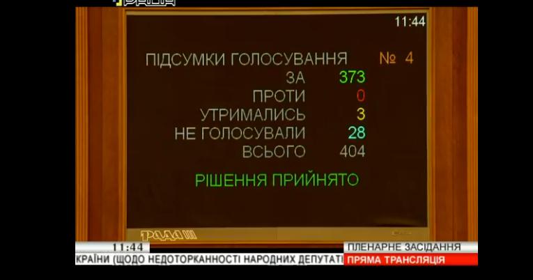 Парламент принял исторические решения: все подробности онлайн