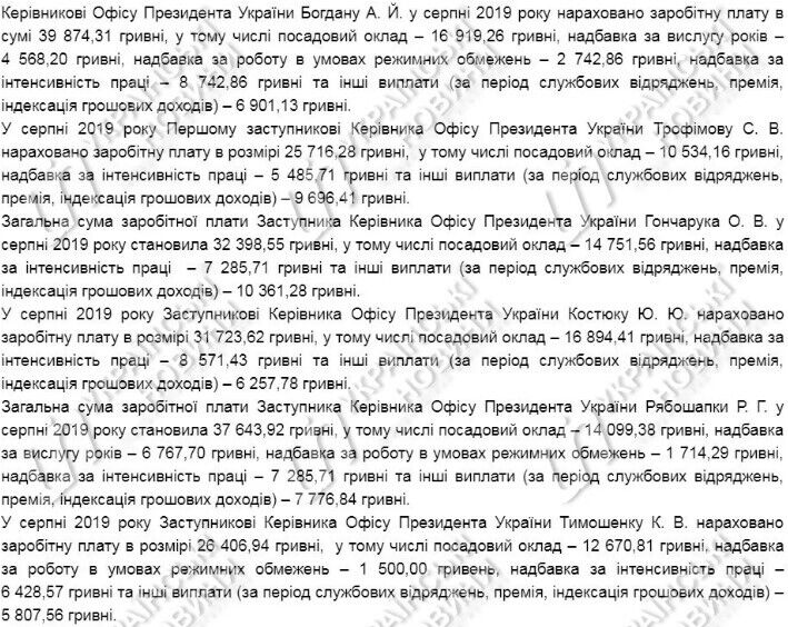 В уряді озвучили доходи Зеленського і Богдана