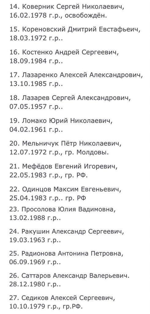 Обмін полоненими між Києвом і Москвою: з'явився список росіян