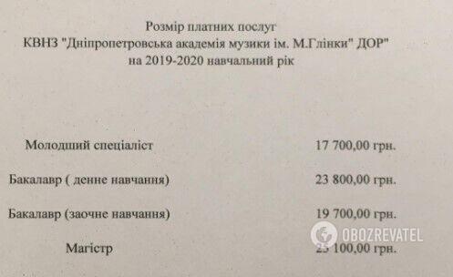 Днепропетровская академия музыки