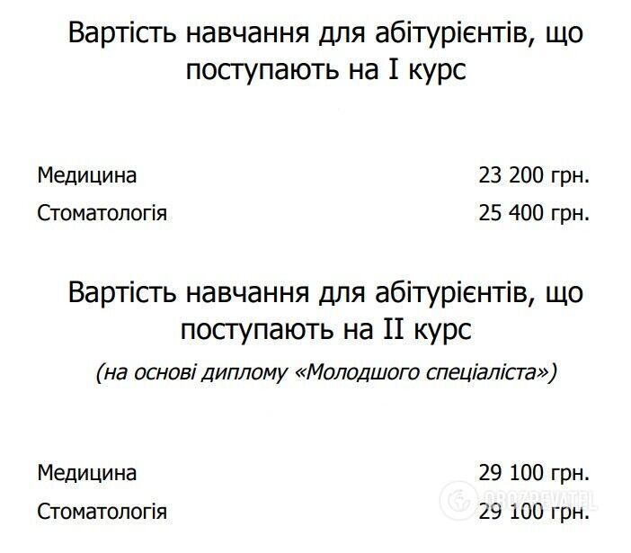 Днепровский медицинский институт традиционной и нетрадиционной медицины