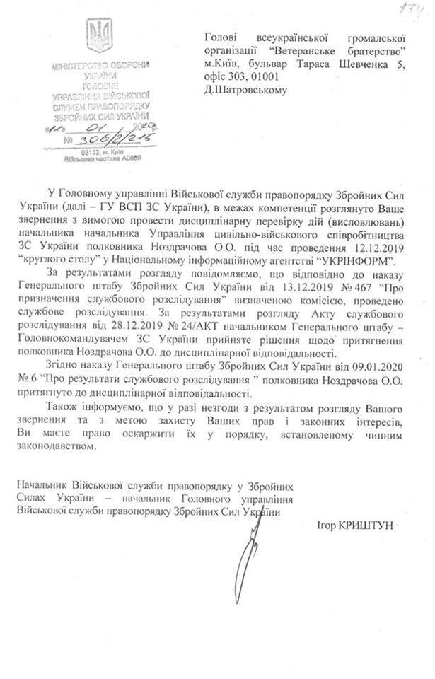 Ответ ВСП по расследованию о высказываниях Ноздрачева