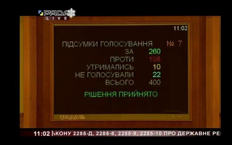 Монобільшість Верховної Ради у першому повторному читанні підтримала законопроєкт щодо легалізації грального бізнесу