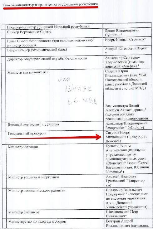 """Кадровые рекомендации Кремля для """"ДНР"""""""