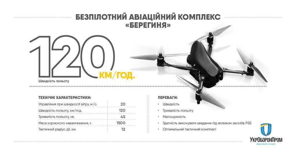В Украине создали первый военный квадрокоптер