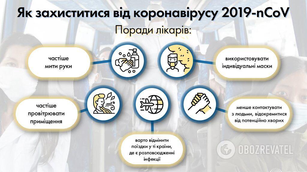 Коронавірус у Росії: з'явилося спростування