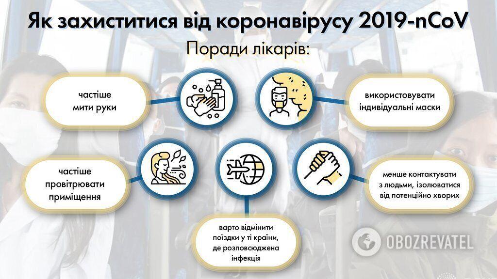 У Києві зареєстрували випадок коронавірусу